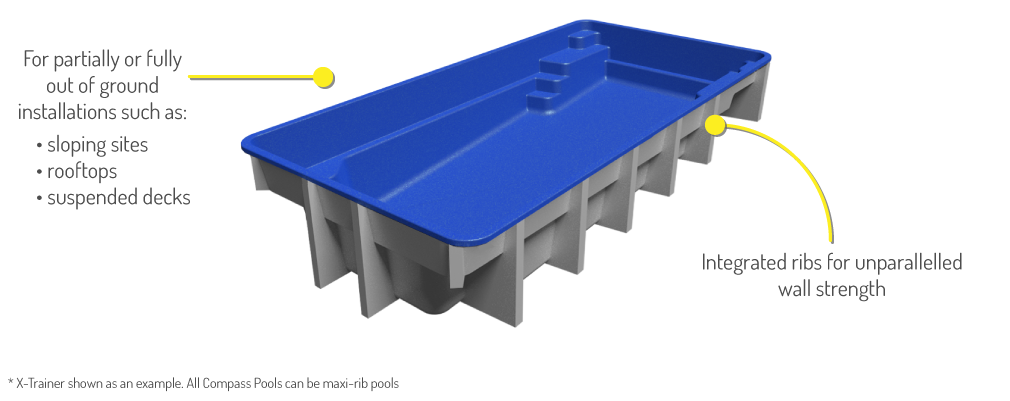 Above Ground Fibreglass Pools Maxi Rib Pool Technology