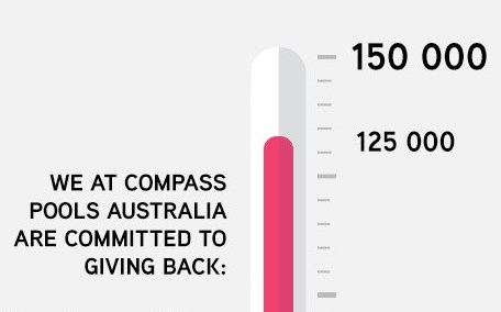 Compass Pools Australia Giving Back Milestone Achieved