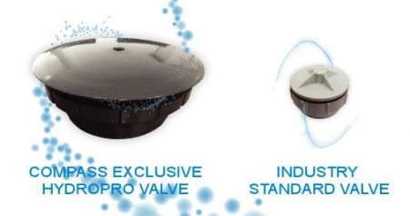 compass-pools-australia-hydropro-vs-standard-valve-comparison