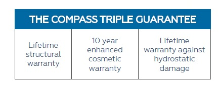 Compass Pools Australia Our Promise - Triple Guarantee for our fibreglass swimming pools summary table