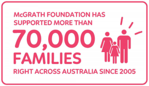 Compass Pools Australia Support of Australian families by McGrath Foundation