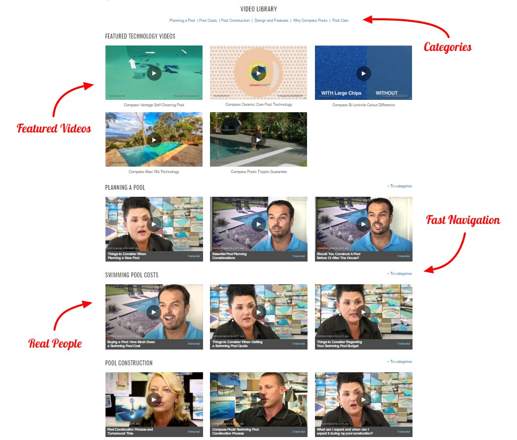 Fibrglass Pools Multimedia Knowledge Base - Compass Pools Australia Video Library